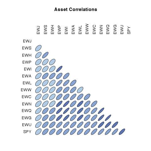 A Review of Risk Parity