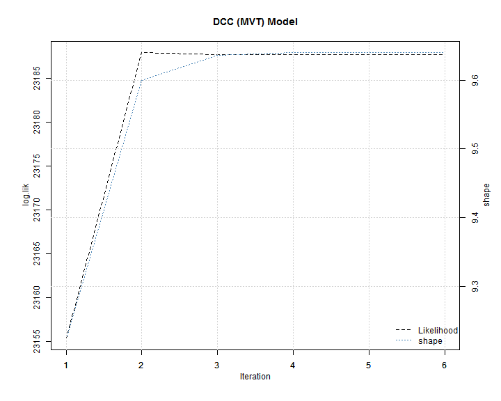 dccmvt_1
